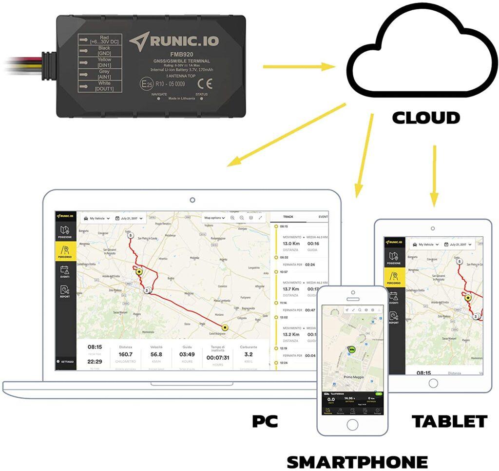 Runic GPS